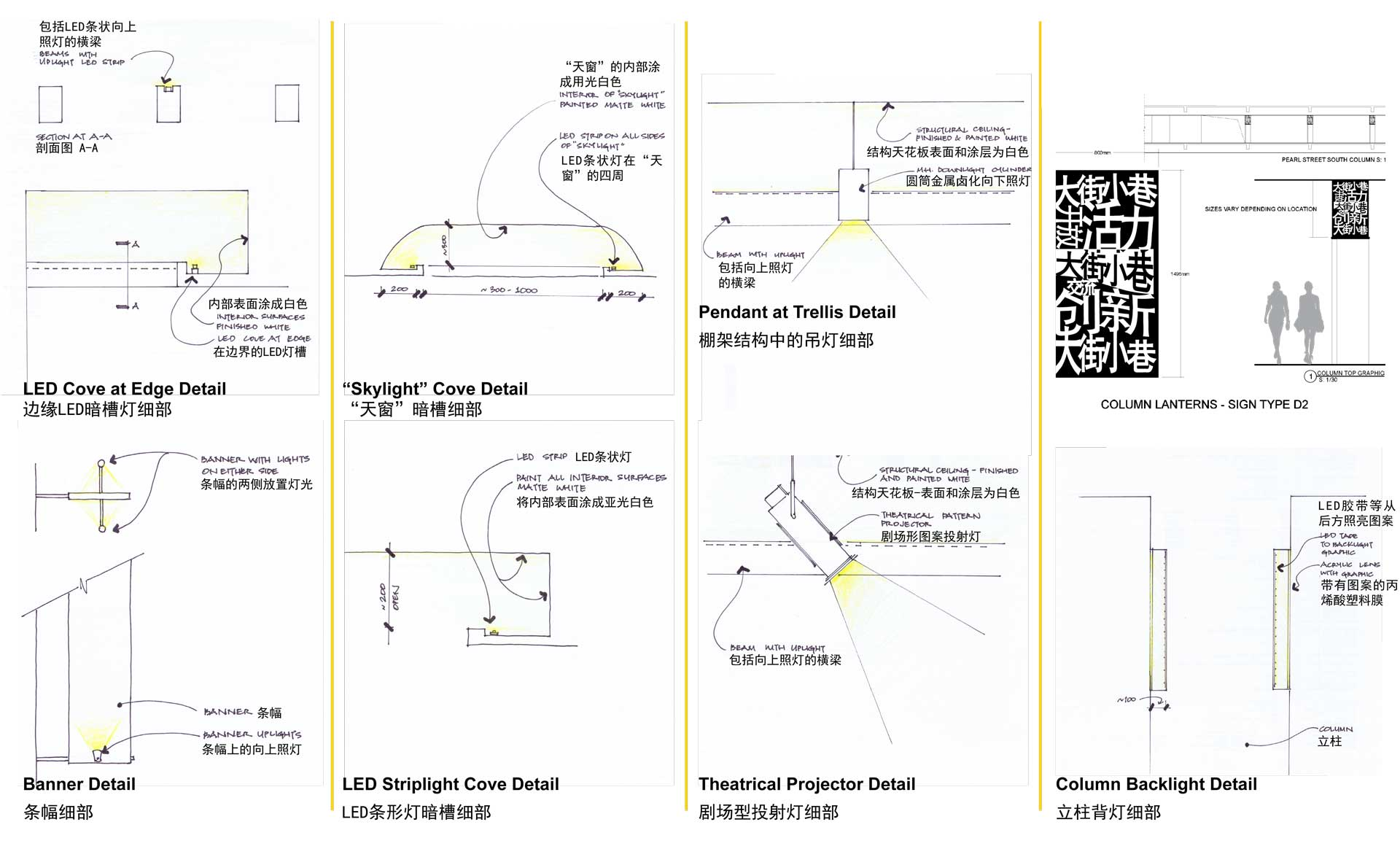 5 Steps To Mall Lighting Oculus Light Studio